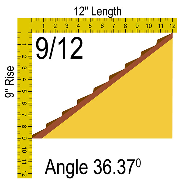 9/12 roof pitch
