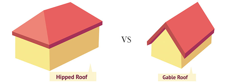 Hip roof vs gable roof for What kind of roof do i have