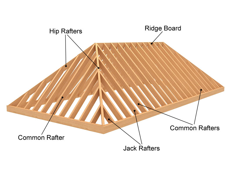 Hip roof framing and building for Cottage style roof design