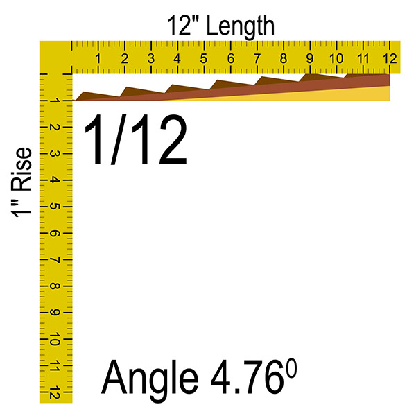 1/12 roof pitch