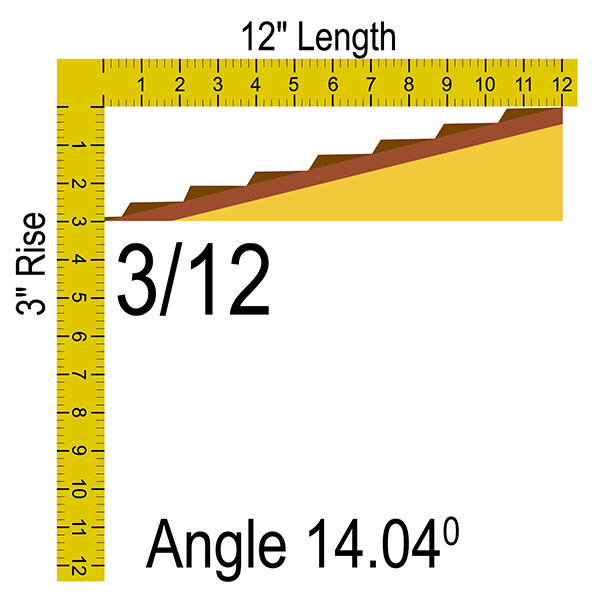 312 roof pitch - Roof Pitch Angle