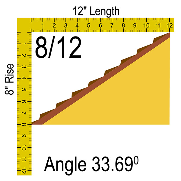 812 roof pitch - Roof Pitch Angle