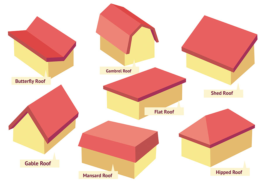 Pitched roof construction for Types of roofing