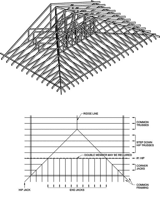 HOW TO BUILD A HIP ROOF  sc 1 st  Roof & HIP ROOF FRAMING AND BUILDING memphite.com